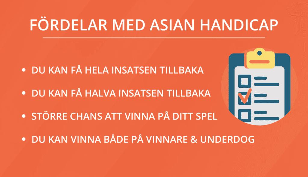 fordelar med asian handicap infographic laktaren se